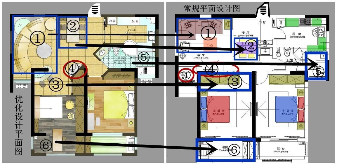 图3 常规设计与优化设计平面图对比(优化设计思路简析)
